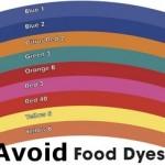 food-dye-rainbow