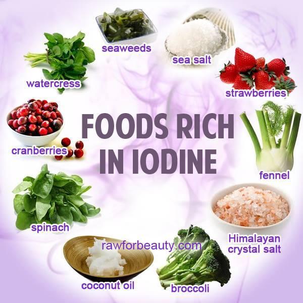 iodine foods